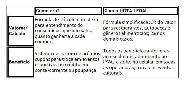 tabelanotalegal